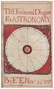 Thomas Earl, The Fundamental Diagram for Astronomy, from his 1727 copybook.