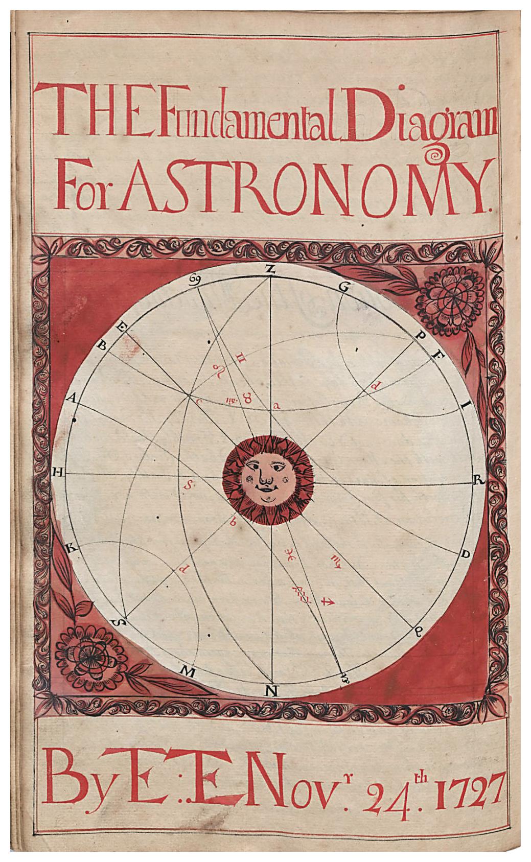 Thomas Earl, The Fundamental Diagram for Astronomy