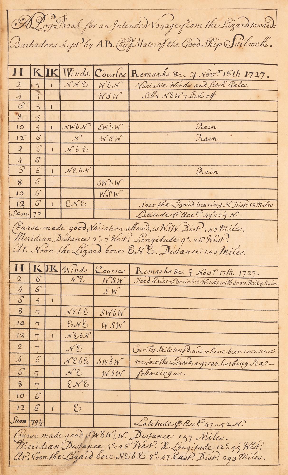 Thomas Earl, Numeration Tables detail